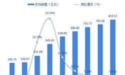 2018年<em>茶油</em>行业市场竞争格局与发展趋势分析 未来转向综合竞争【组图】