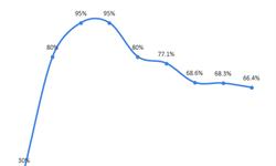 2018年除尘设备制造行业细分市场现状与发展前景分析 袋式除尘器需求旺盛【组图】