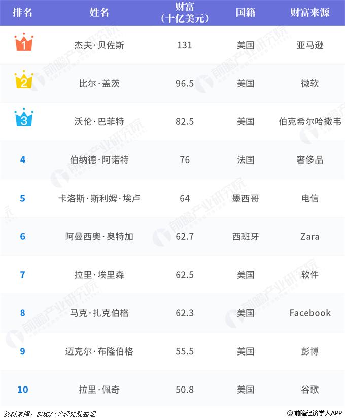 2019福布斯全球排行榜_中国工商银行连续七年排名第一 福布斯2019年最新