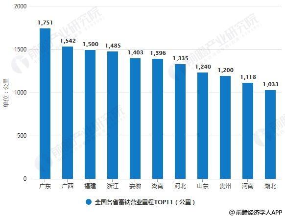 2019台湾经济_研究机构 评估台湾2019年经济成长率为2.34