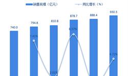 2018年?#26469;?#30005;机行业市场竞争格局与发展前景分析 日本引领全球发展【组图】
