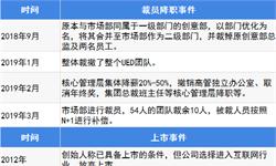 沪江网校否认对赌上市失败、裁员千人 冰火两重天,在线教育行业却蒸蒸日上
