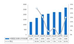 2018年中国<em>园</em><em>区</em><em>信息化</em>行业发展前景和市场现状分析 规模增速保持7% 2024年剑指4000亿元【组图】