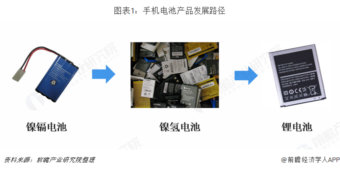 图表1:手机电池产品发展路径