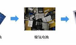 2018年<em>手机电池</em>行业市场现状与发展趋势分析 <em>手机电池</em>向体积小、容量大、重量轻、能量密度高的方向发展【组图】