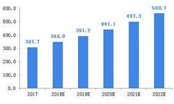 2018中国<em>空中</em><em>交通管理</em><em>系统</em>行业市场规模和发展前景,区管中心升级带动行业市场需求【组图】