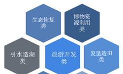 中国<em>矿山</em><em>生态</em><em>修复</em>市场发展现状分析 <em>矿山</em><em>生态</em><em>修复</em>成效显著【组图】