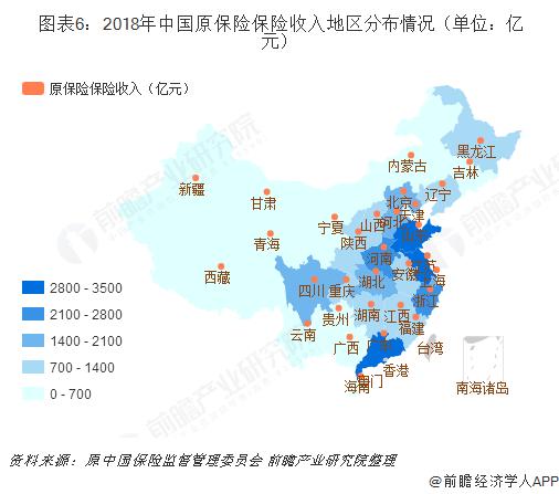 图表6:2018年中国原保险保险收入地区分布情况(单位:亿元)
