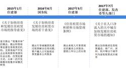 2018年中国互联网+长租公寓行业发展现状与发展趋势分析 未来长租公寓市场发展空间较大【组图】