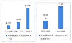 重磅!20大产业迁移路?#24230;?#26223;系列之——中国纺织产业迁移路径及纺织产业发展趋势全景图