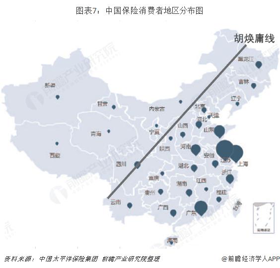图表7:中国保险消费者地区分布图