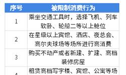 从链家董事长被列入限制消费名单一事看中国?#24247;?#20135;经纪商 房源信息系统和O2O增值服务成竞争关键