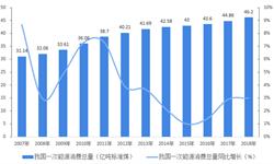 2018年中国<em>余热</em><em>发电</em>行业发展现状及市场新葡萄京娱乐场手机版 <em>余热</em><em>发电</em>大有可为【组图】