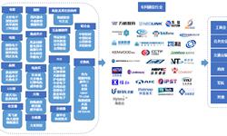 预见2019:《2019年中国专网通信产业全景图谱》(附市场格局、发展前景、发展趋势等)