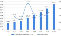 2019年中国就业求职形势:新媒体行业迅速崛起,新媒体运营人才需求暴增
