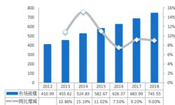 十张图带你了解调味品行业细分产品酱油的发展 酱油行业量价齐升,规模持续增长