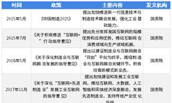重磅!2018年中国工业互联网行业国家及各省市政策汇总