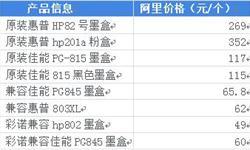 2018年中国墨盒行业市场概况和发展前景分析 激光打印机替代下墨盒整体市场下行【组图】