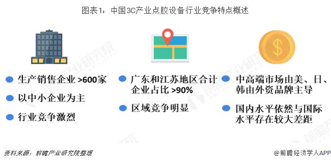 图表1:中国3C产业点胶设备行业竞争特点概述
