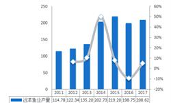 """十张图带你了解中国远洋渔船行业的发展情况  """"十三五""""期间严控远洋渔船数量,行业发展由量改质主导"""