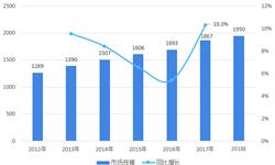 2018年中国护肤品行业市场概况与发展趋势 抗衰老和防晒类护肤品成消费主流【组图】