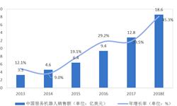 2018年中国服务<em>机器</em>人发展现状与趋势分析 服务<em>机器</em>人市场规模持续增长【组图】