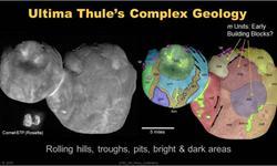 NASA新视野号任务揭秘Ultima Thule小行星:形状怪异,原因成谜