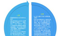 2018中国幼儿托管行业市场投资情况及发展趋势分析 幼儿托管市场仍是一片蓝海【组图】