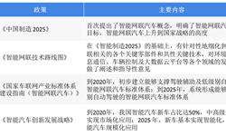 """中国企业家的汽车梦系列之——互联网汽车梦:打造汽车""""大脑"""",颠覆传统汽车产业(上篇)"""