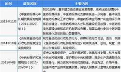 2018年中国<em>阿胶</em>行业发展现状与市场前景分析 技术水平明显提升【组图】