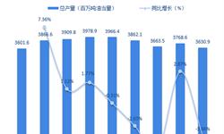 2018年全球矿用隔爆变压器行业发展现状与市场前景分析  少数地区存机遇【组图】