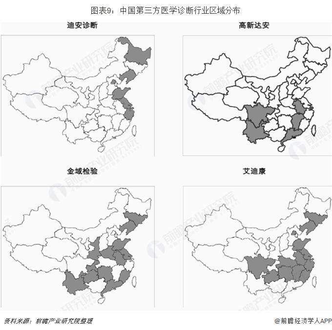 图表9:中国第三方医学诊断行业区域分布