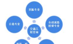 十张图带你了解交通<em>工程</em>咨询行业的发展现状 华北、华东地区甲级资信单位数量最多!