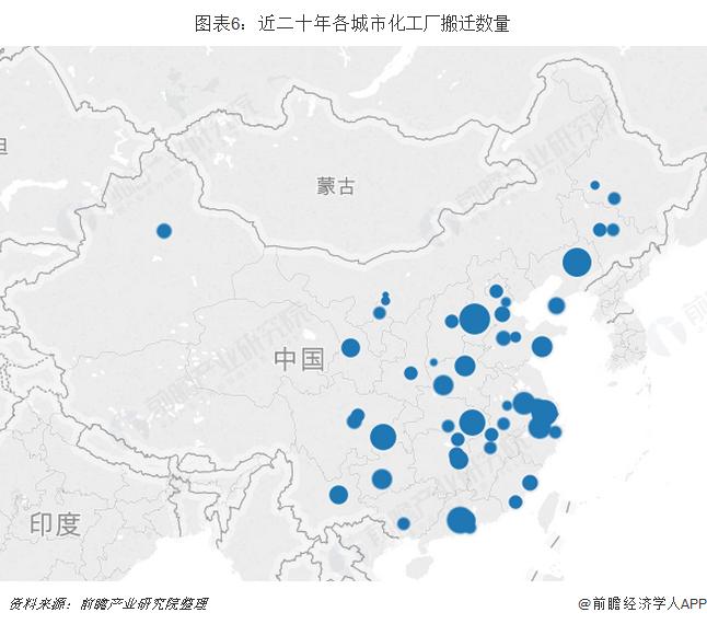 图表6:近二十年各城市化工厂搬迁数量