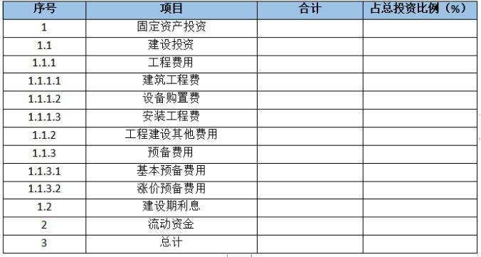上海市养老机构数