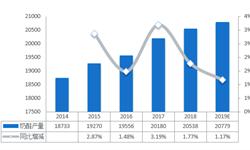 十张图带你了解2018年全球奶酪行业发展现状和市场格局 欧美国家主导全球产销量,东亚市场正在崛起