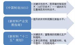 2018年中国富勒烯行业市场前景和发展趋势分析,实现产业化需要三步走【组图】