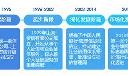 2018年中国征信行业市场现状与发展趋势:征信行业走向市场化,个人信息保护问题如何破解【组图】