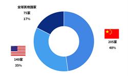 2018年中美独角兽对比:中国独角兽分布于18个行业,美国独角兽分布于24个行业