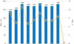 2019年2月中国<em>饮料</em>行业市场分析:累计产量突破2000万吨,广东省产量位居第一
