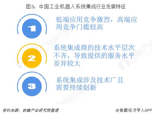 图3:中国工业机器人系统集成行业发展特征