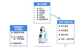 预见2019:《中国教育机器人产业全景图谱》(附现状、竞争格局、趋势等)