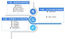 预见2019:《中国<em>电力</em><em>自动化</em>产业全景图谱》(附现状、竞争格局、趋势等)