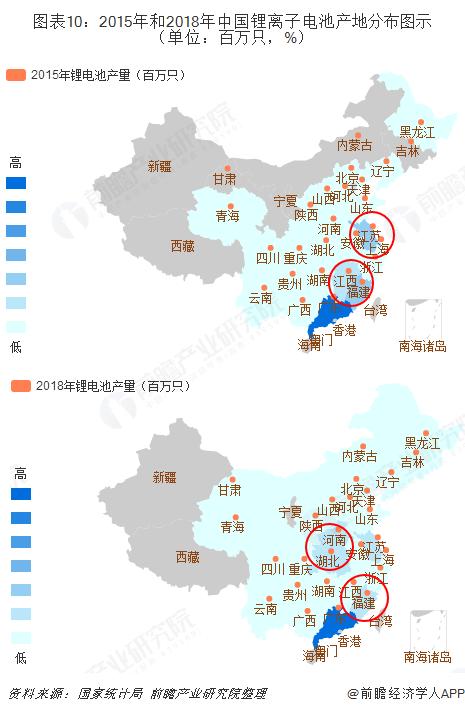 图表10:2015年和2018年中国锂离子电池产地分布图示(单位:百万只,%)