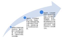 2018年电动汽车充电桩行业发展现状与发展趋势分析 美日德三国电动汽车行业发展较好【组图】