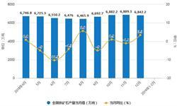 2019年前2月中国<em>铁矿石</em>行业市场分析:产量突破亿吨,进口量超1.74亿吨