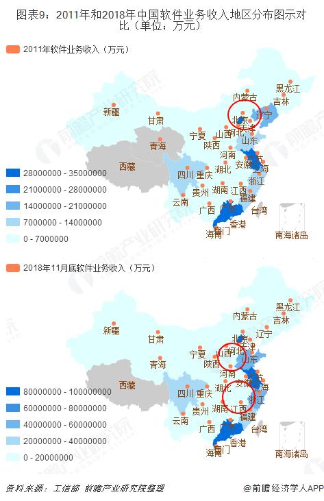 图表9:2011年和2018年中国软件业务收入地区分布图示对比(单位:万元)