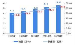 2018年中国燕麦片行业发展现状和市场前景分析,膳食理念拉动燕麦片早餐市场需求【组图】