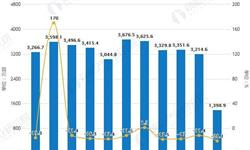 2019年前2月中国<em>智能手机</em>行业市场分析:出货量超4600万部,华为手机销量稳居第一
