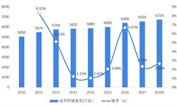 2018年中国茶油市场需求及发展前景分析  市场前景广阔,日益获得更多消费者的青睐【组图】